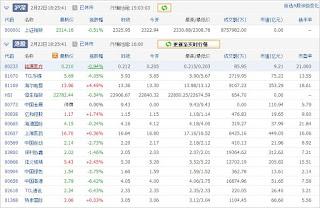 中国株コバンザメ投資ウォッチ銘柄watch20130222