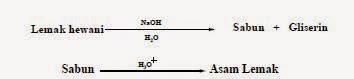 pengantar kimia organik