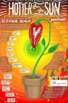 Chilli info
