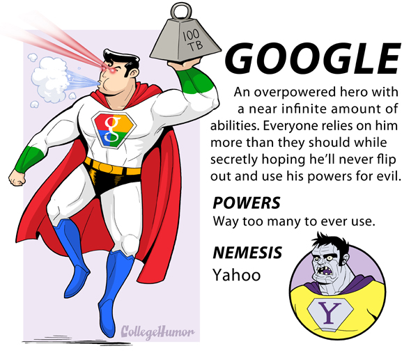 Google Superhero