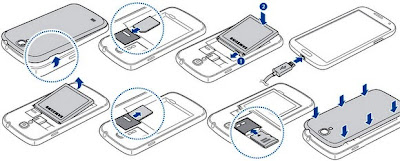 User Manual for the Galaxy S4 which we included in the link below is