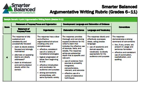 Common Core Argumentative Essay Rubric  High School
