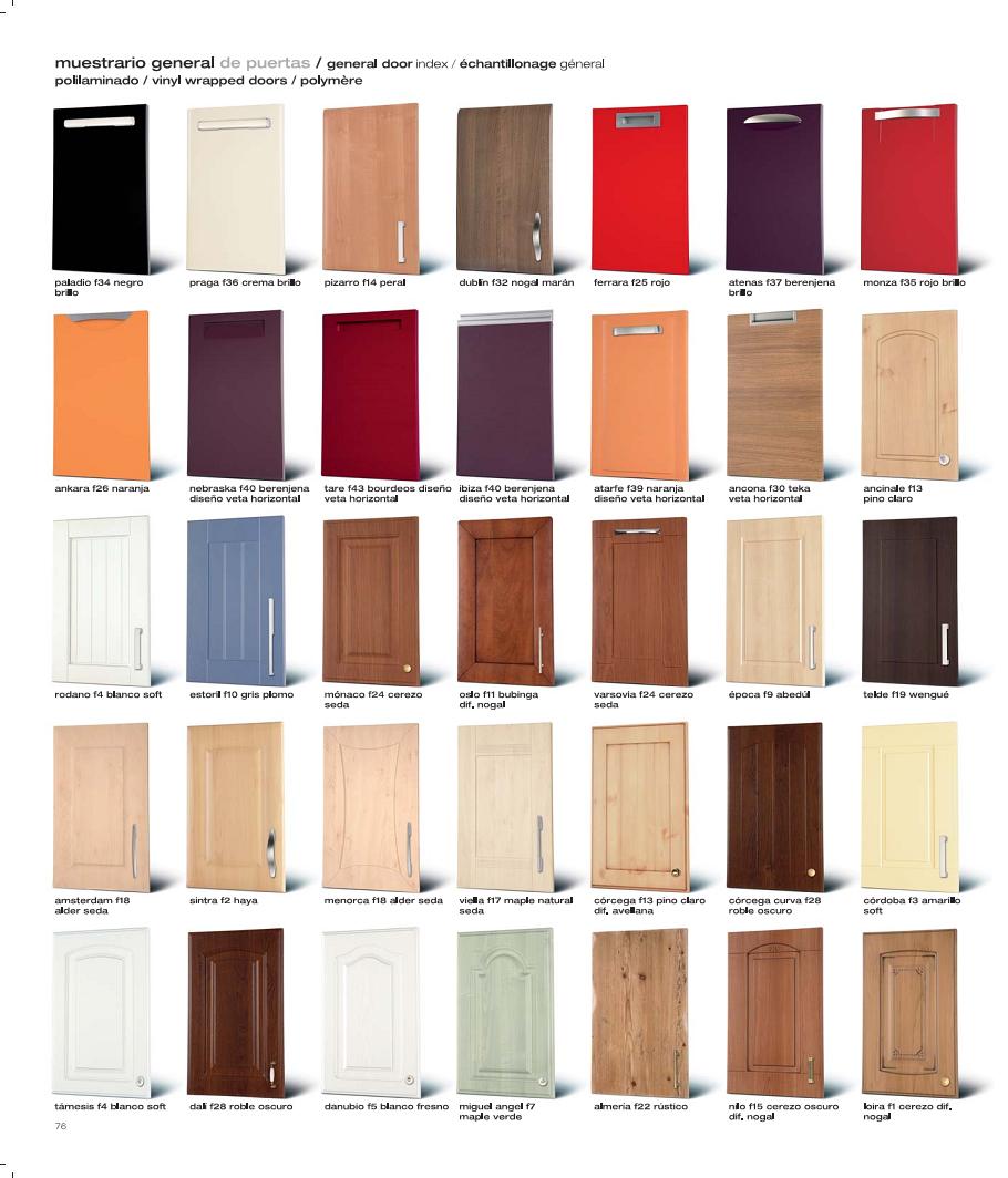 puertas de los armarios de la cocina tradicional