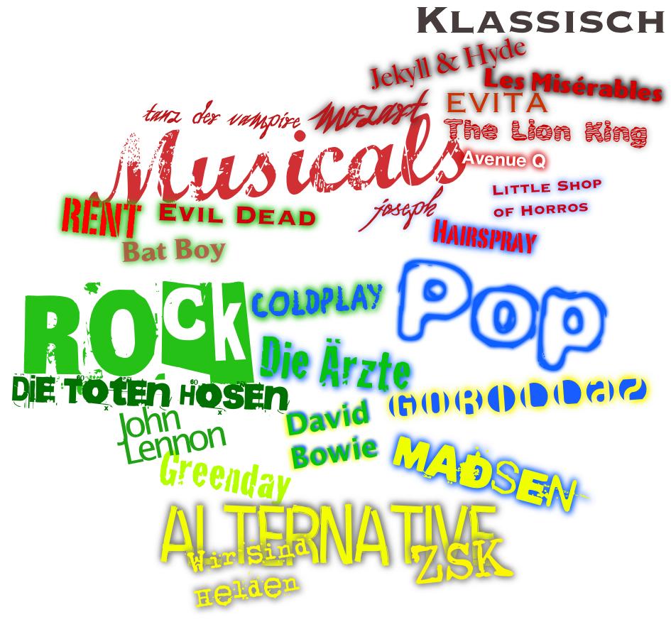 Tag] musik