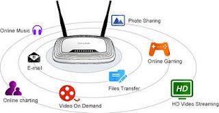 TP LINK TL-WR841ND aplikasi bandwidth intensif termasuk VoIP, HD streaming, atau game online