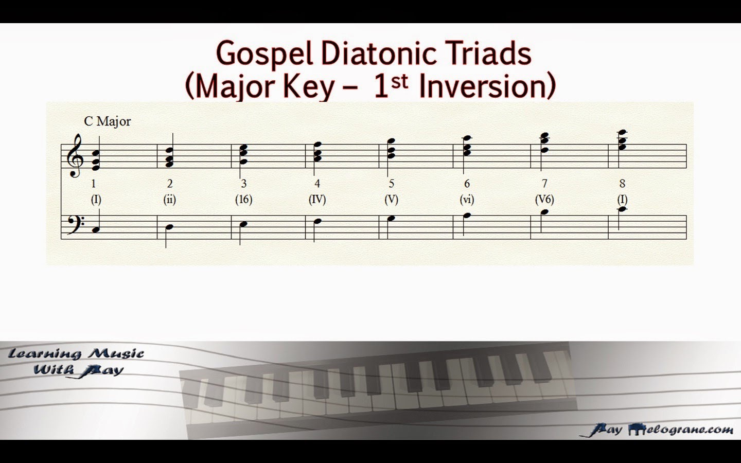 Learning music with ray blog gospel piano part 1 diatonic triads within the larger scheme of harmonic movement all songs end on the tonic harmony this final cadence is usually achieved by a dominant chord that resolves hexwebz Image collections