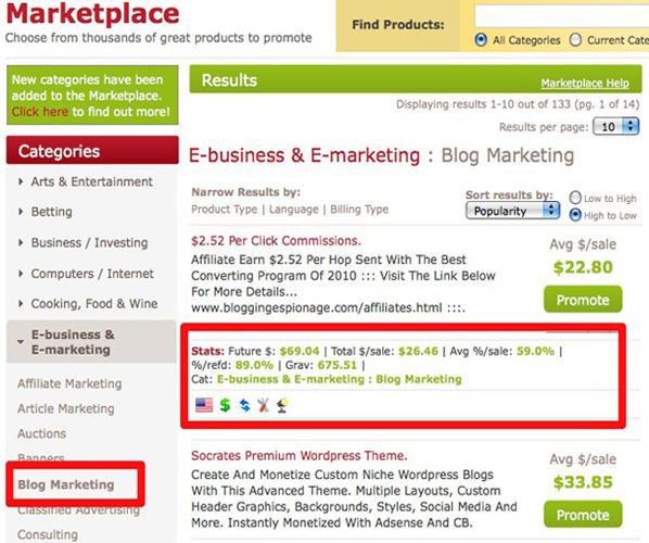 kako zaradti online, kako zaraditi blogom, online zarada, blog zarada, zarada online