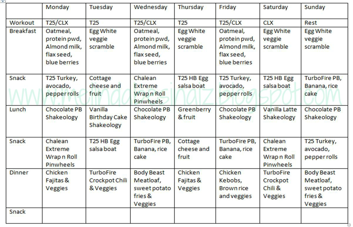 Weekly Meal Plan For The Week How I Stay On Track With Clean