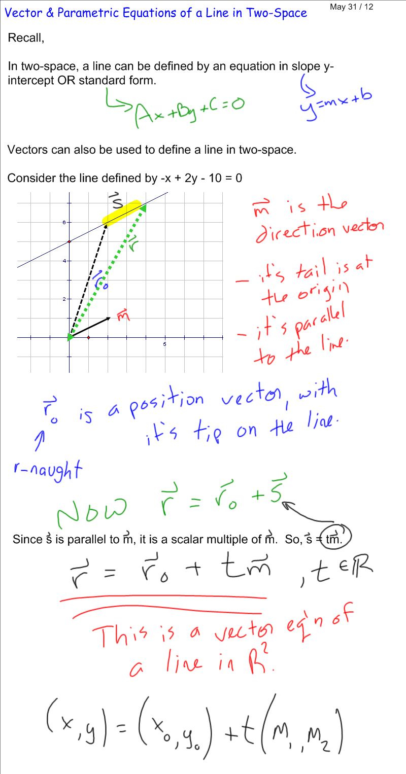 calculus vectors Flux is relatively simple to understand, and is really helpful in vector calculus and physics trying to understand flux by looking at a mess of integrals is not the way to go first get an intuitive understanding, and the details will make more sense.