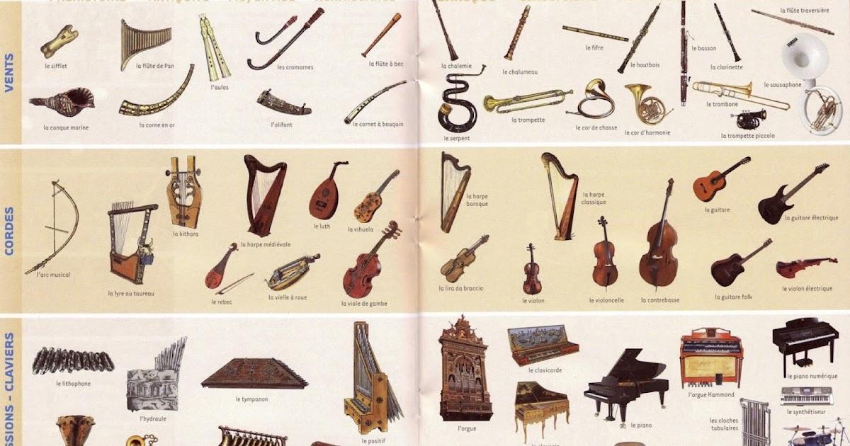 Volution des instruments de musique - Photo d instrument de musique ...
