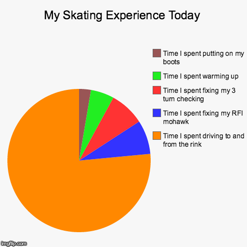 The Ice Doesn't Care: Depressing Moments in Skating