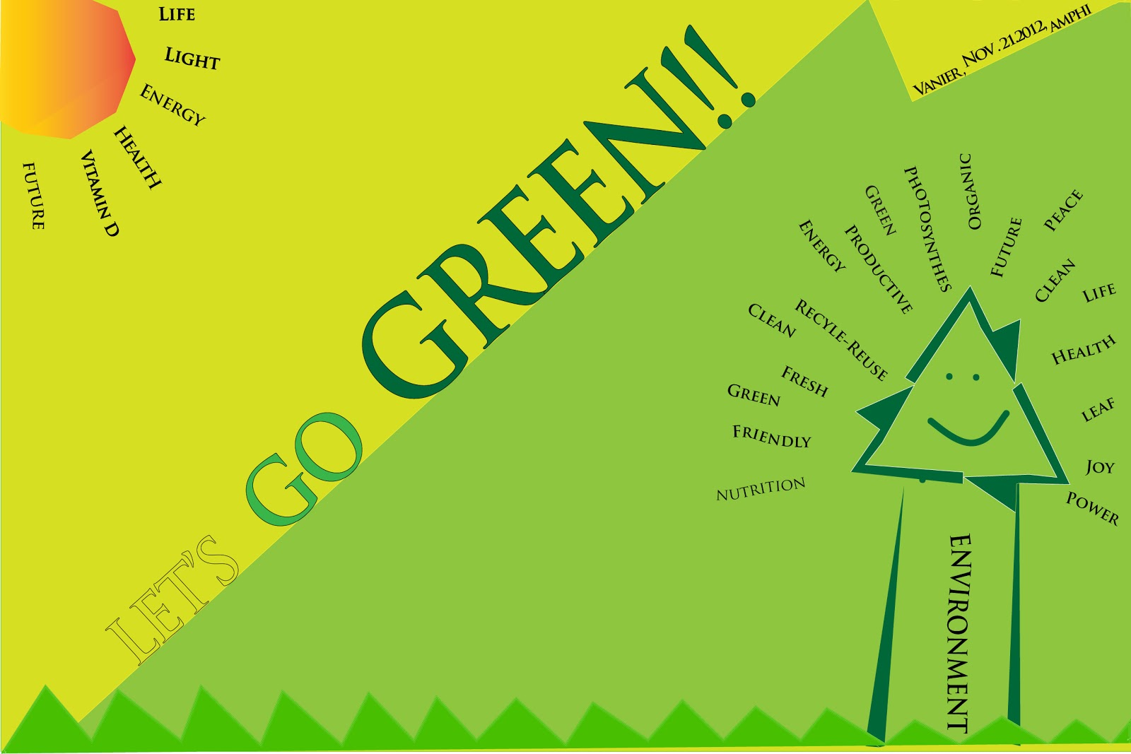 My Own World Project 2 Environmental Awareness Poster