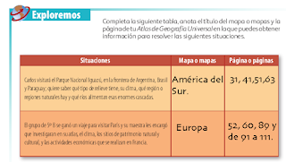 Respuestas Apoyo Primaria Geografía 5to grado Bloque I Lección 3 ¿Para qué me sirven los mapas?