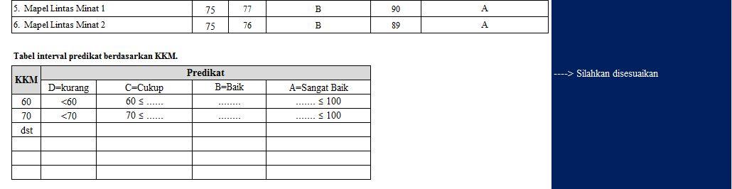 Image Result For Download Permendikbud Dasar Kurikulum Ktsp
