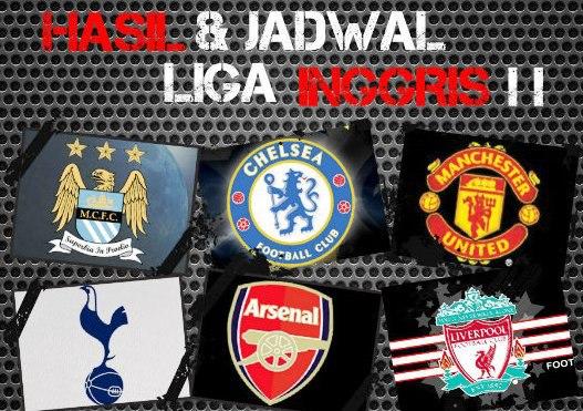 18:45 Tottenham Hotspur vs Chelsea - Live GlobalTV