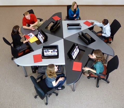 Model Computer Supported Collaborative Learning (CSCL)