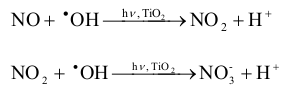fotokatalitik TiO2