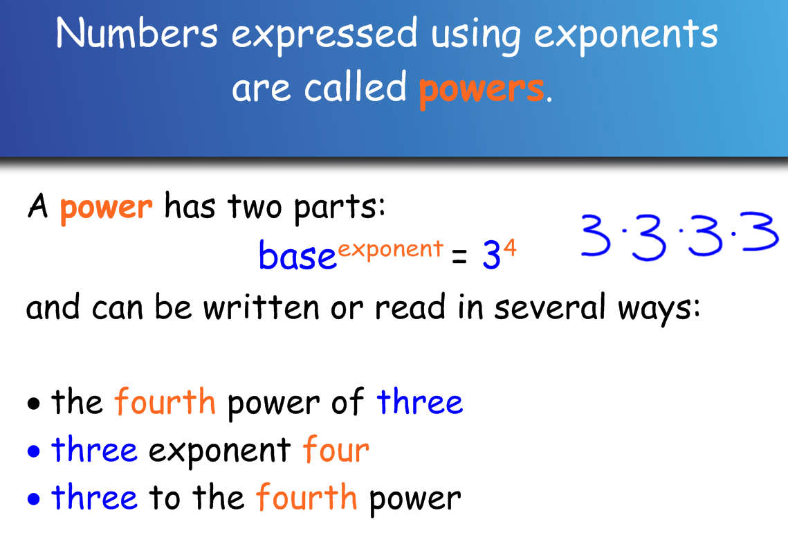 worksheet Prime Factorization Using Exponents Worksheet miss kahrimaniss blog exciting exponent exploration today we started working with exponents here are some notes from class