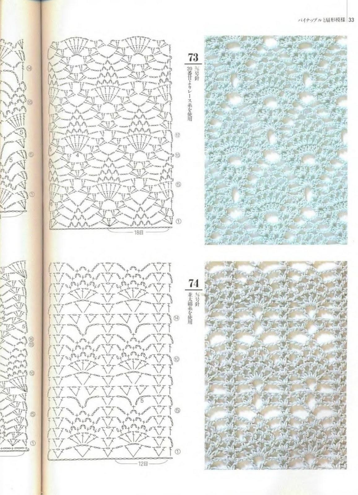 SOLO PUNTOS: Crochet Piñas