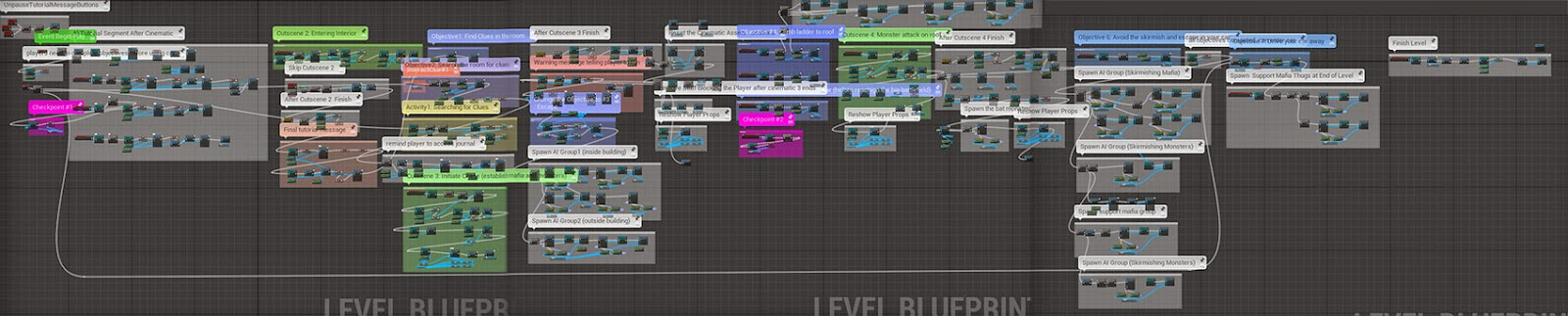 Project rain development blog unreal engine 4 blueprints this is a blueprint setup just for a short tutorial level 3 10ish minutes made it nice with color depending on the event malvernweather Choice Image