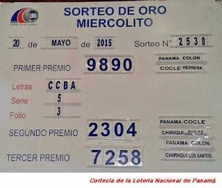 sorteo-miercoles-20-de-mayo-2015-loteria-nacional-de-panama-tablero