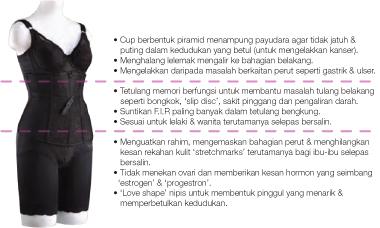 premiumbeautiful,reenkhalid,corset,promo,sale,ramadan,raya