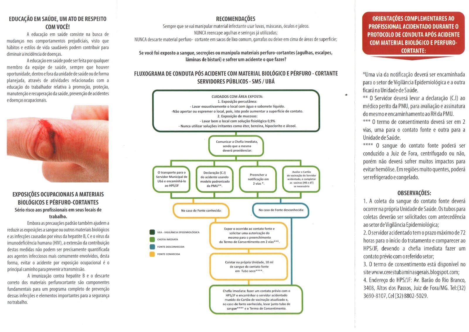 Conduta - Pós Acidente com material Biológico e  Pérfuro - Cortante