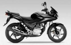 Honda CBR150