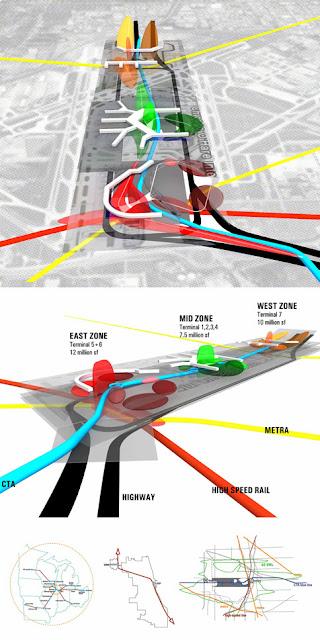 Architecture Urbanism