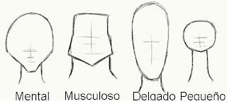 Dibujar caricatura cara