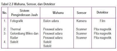 Sensor Elektrik