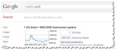 Cara mengetahui nilai tukar mata uang asing
