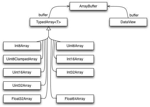 convert byte array to pdf javascript