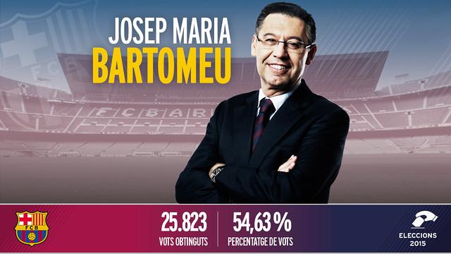 Josep Maria Bartomeu smashes Joan Laporta to become Barcelona president