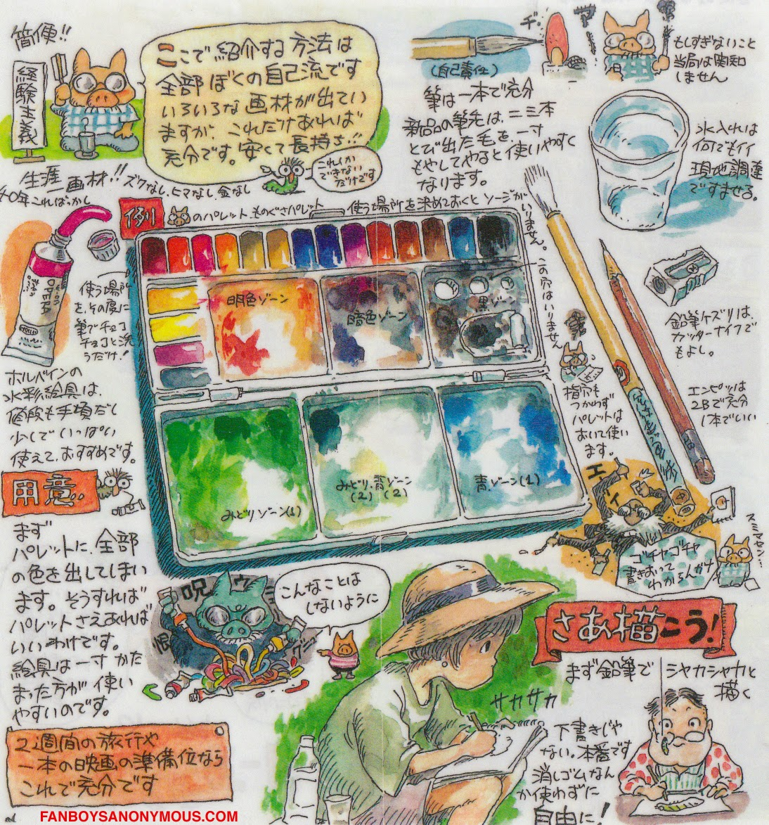 hayao miyazaki watercolor advice drawing technique image manga