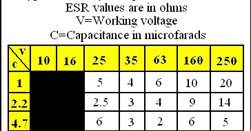 Capacitor Esr Values in addition Capacitor Esr Values likewise High Voltage Capacitor Avx as well  on stacked ceramic capacitors for high performance power conversion
