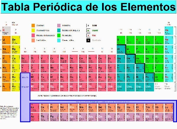 curioseando por la tabla peridica de los elementos encontr tres smbolos que me venan perfectos cromo silicio y radio - Tabla Periodica Breaking Bad