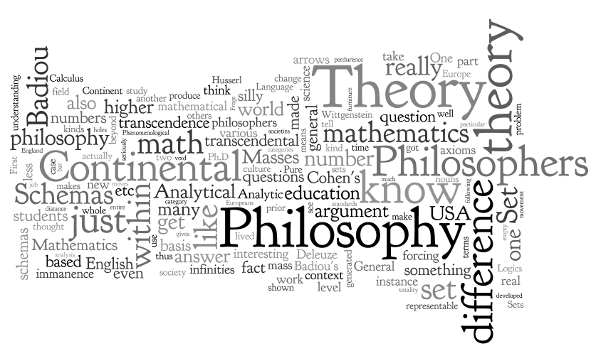 Philosophy school subject list