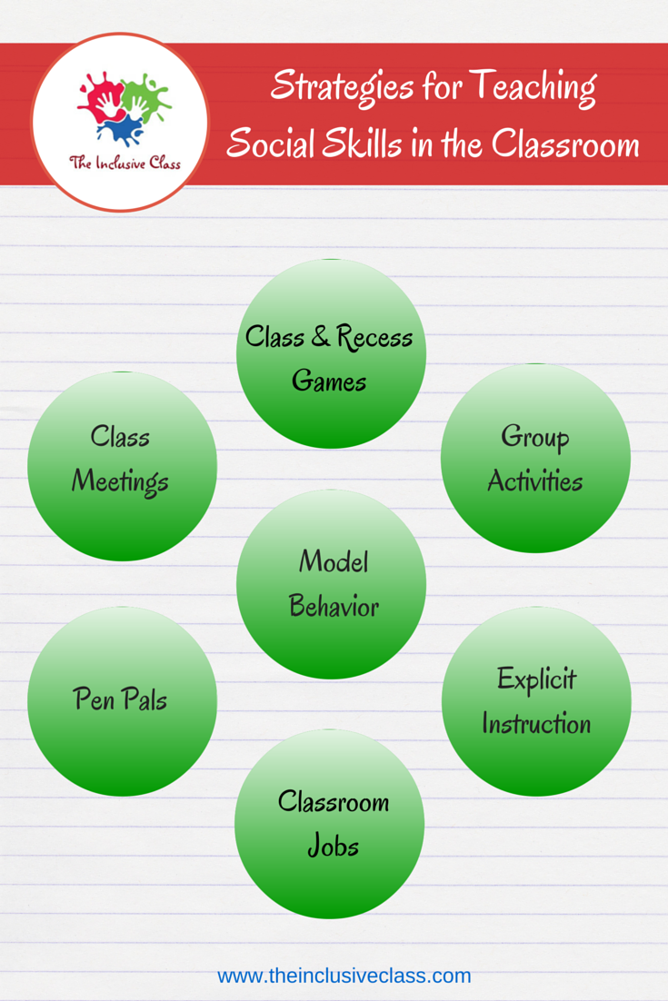 Collaborative Teaching Strategies Inclusion Classroom ~ The inclusive class ways to teach social skills in