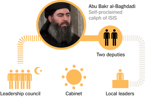 http://www.nytimes.com/interactive/2014/09/16/world/middleeast/how-isis-works.html