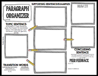 Template for Paragraph Writing, Paragraph Oraganizer
