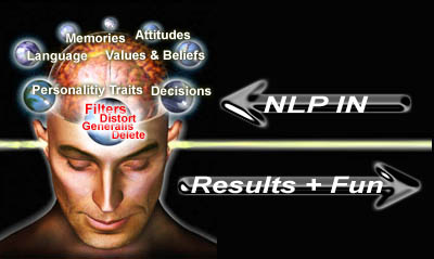 Documentary Nlp - YouTube