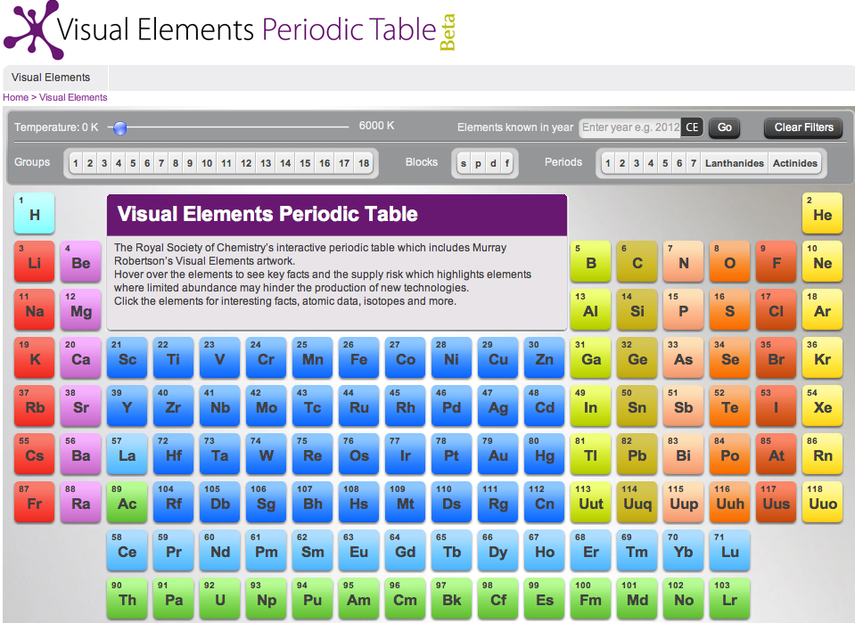 Aprendizaje a distancia rsc visual elements periodic table rsc visual elements periodic table urtaz Gallery