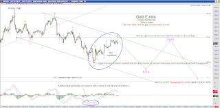 Gold+2 13 11+360m Gold E mini   February 13, 2011   360 minute candles. 5 waves down seems likely . .