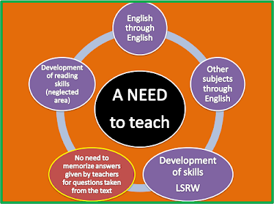 TEP,Teacher Empowerment Programme, A Need to Teach