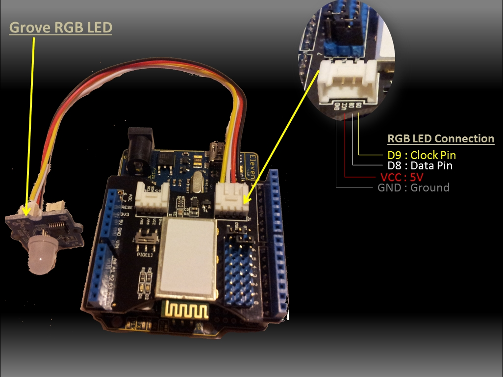 Bluetooth Shield with Grove RGB LED