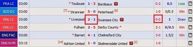england league cup