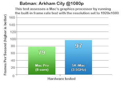 Mac Batman: Arkham City @1080p