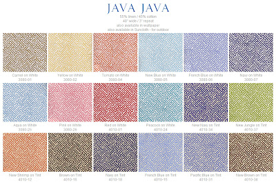 China Seas Java Java