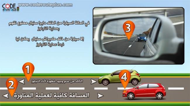 code de la route maroc permis de conduire maroc auto ecole maroc. Black Bedroom Furniture Sets. Home Design Ideas